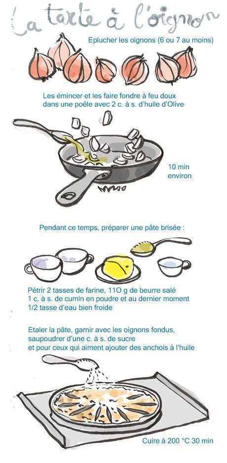 Tambouille» plat principal - tarte aux oignons