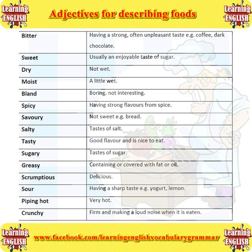 Basic English Grammar Worksheets Adjectives : Adjectives for describing food part learning english