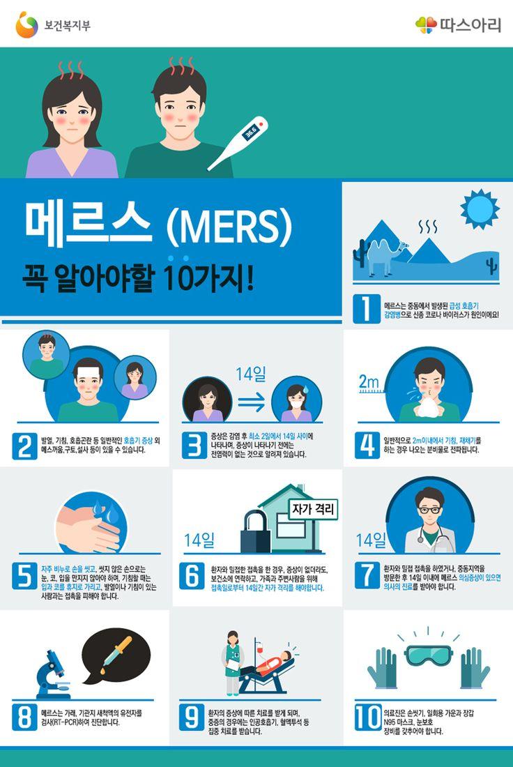 [인포] 메르스 꼭 알아야할 10가지! #보건복지부 #따스아리 #메르스