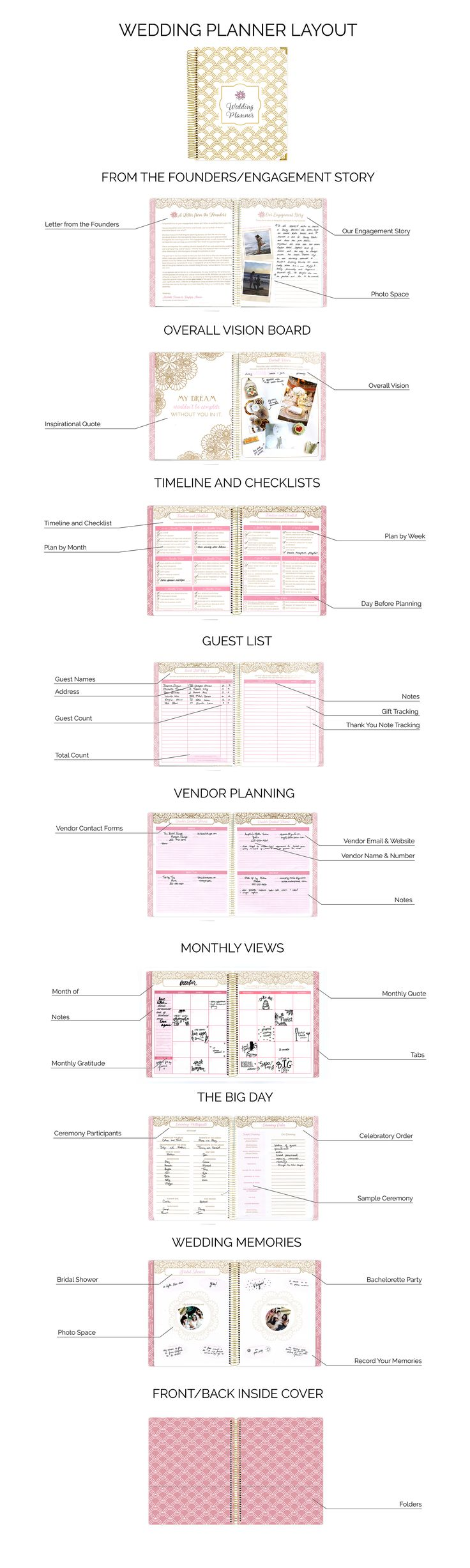 90 best Wedding Planners images on Pinterest Marriage Board and