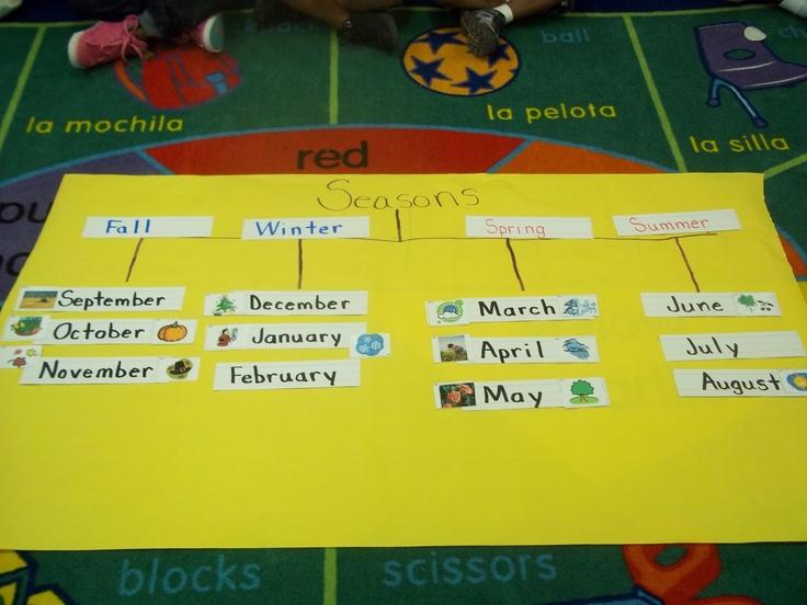 how to teach seasons to kindergarten