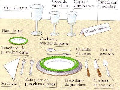 Protocolo para la mesa de tu boda