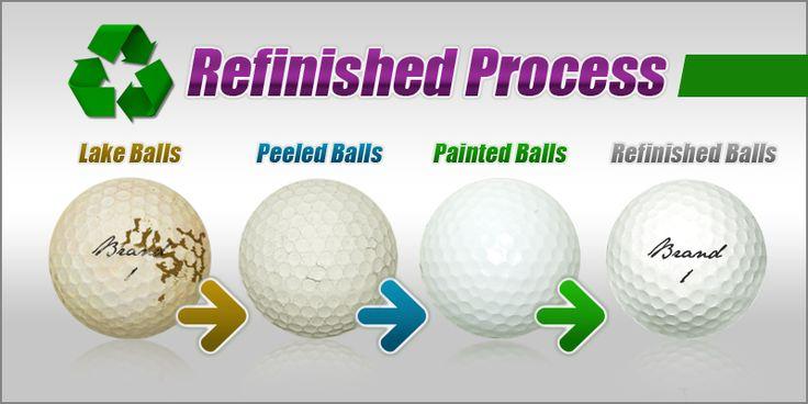 Refinished Process copia by karlitomadrid.deviantart.com on @deviantART