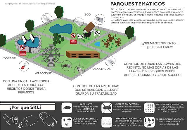 ZOOS, PARQUE TEMATICOS, AQUARIUMS. Control de accesos. Electrónico SIN BATERIAS