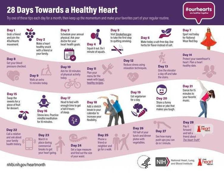 28 Days Towards a Healthy Heart National Heart, Lung