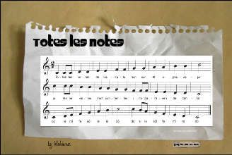 Homepage    ,     Totes les notes      , by blokisons