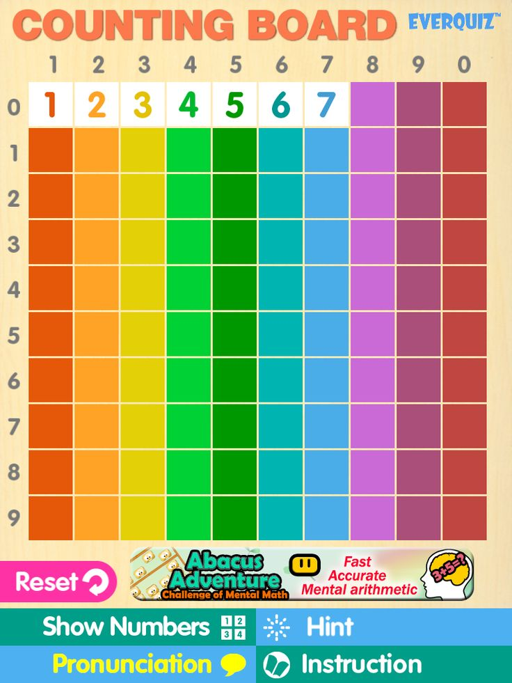 "10 maths Apps for children ("",)"