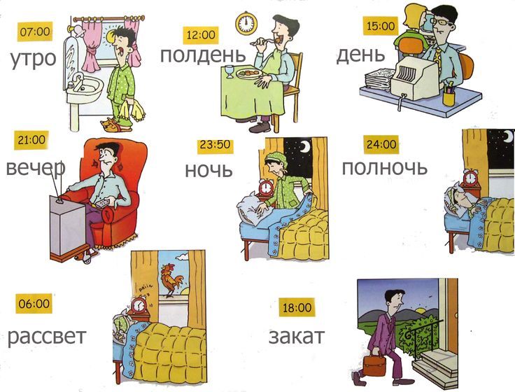 Russian vocabulary: Time of the day