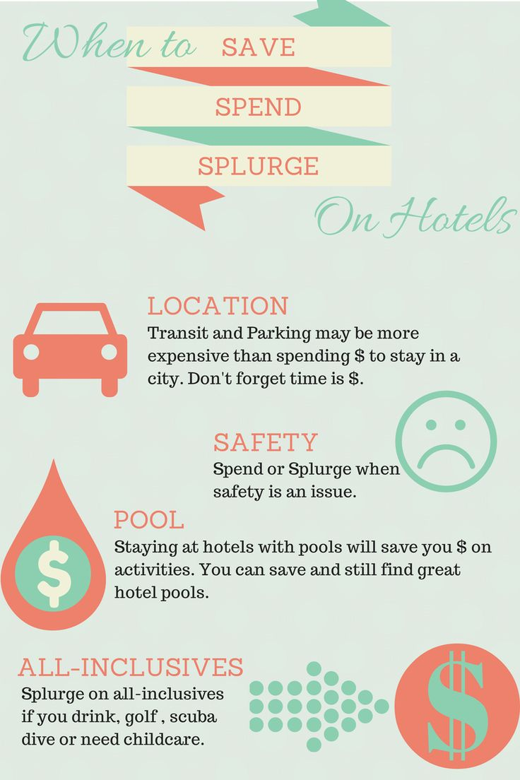 When to save, spend and splurge on hotels!