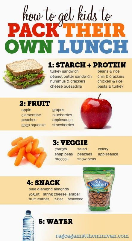 How to get kids to pack their own lunches