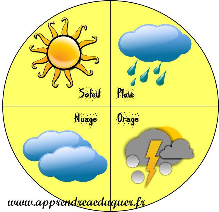Quel temps fait-il à l'intérieur ? L'exercice de la météo personnelle pour aider les enfants à comprendre leur monde émotionnel intérieur.