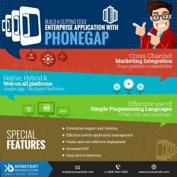The need of developing #mobileapps for enterprises has emerged because of the consistent growth in the use of mobile devices.it is important for enterprises to innovate rapidly and remain in the competition. So why are you waiting for? Build a Cutting Edge #EnterpriseApp with #PhoneGap.