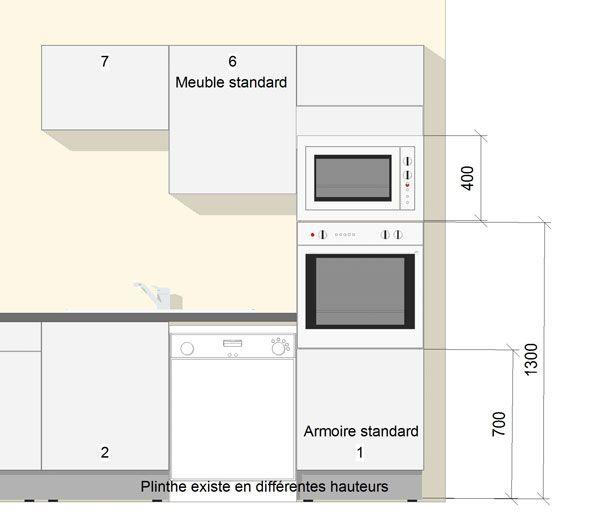 Toutes les dimensions conna tre dans votre cuisine for Plan cuisine 2d