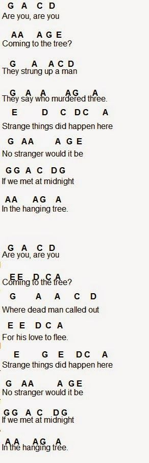 Flute Sheet Music: The Hanging Tree// I just played in on a piano, so it appears to work there too