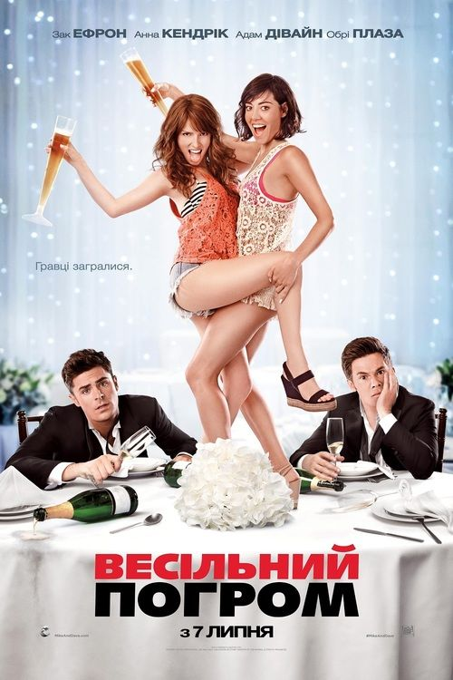 Watch Mike and Dave Need Wedding Dates (2016) Full Movie Online Free