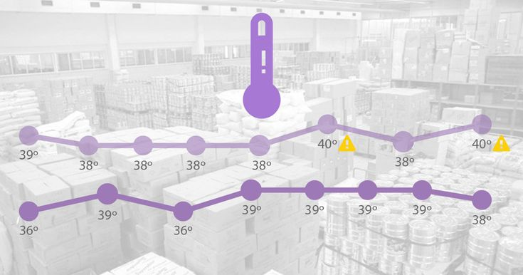 Automating Data Collection for Food Safety and Regulatory Compliance Audits