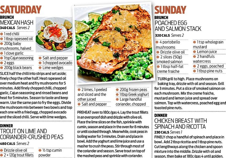Eat to beat diabetes and week by week watch the weight fall off! Give your new diet a turbo-boost with Dr Michael Mosley's easiest fitness tips ever!  -  book has good reviews.  this article explains it and gives breakdown and suggestions for diet and exercise, including some recipes and suggestions how to gradually increase exercise for those that are diabetic or out of shape.  good, check it out.  diet, exercise, weight loss.   lj