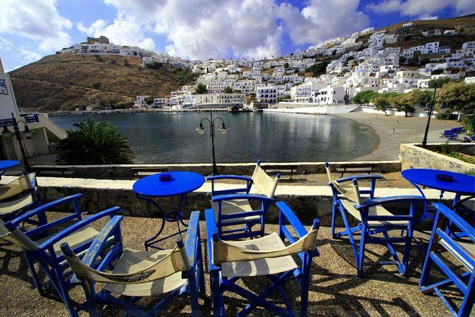Πέρα Γιαλός | Πόλεις & Χωριά | Για την περιοχή | Αστυπάλαια | Περιοχές | WonderGreece.gr