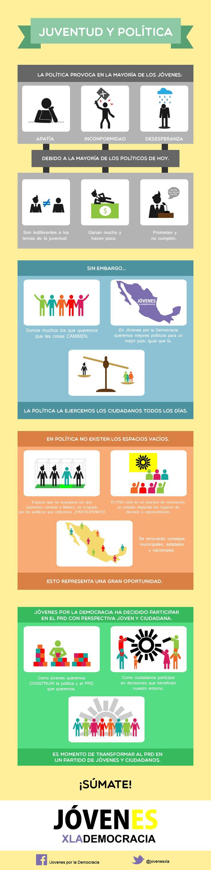22 Best Subjuntivo Images On Pinterest Ap Spanish Teaching