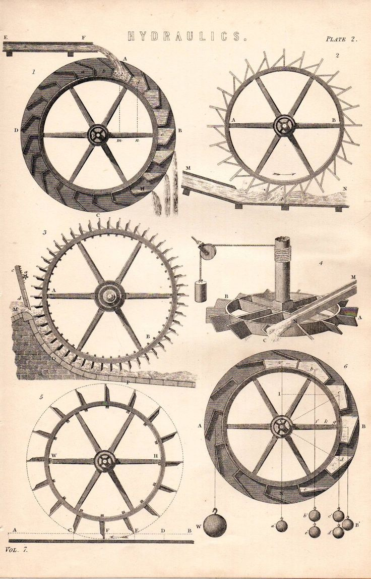 1868 PRINT ~ HYDRAULICS ~ WATER WHEEL DETAIL WORKINGS ETC | eBay