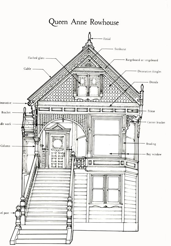 1000 images about design history on pinterest queen for Architectural decoration terms