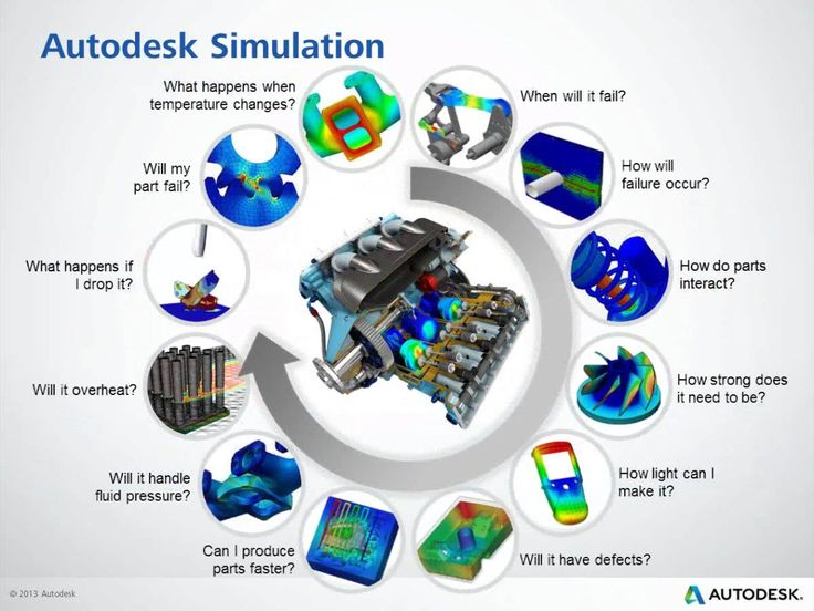 Hello Everyone, Can Any one know What's New in #AutodeskSimulation Products for 2015? The announcement of #Autodesk's purchase of Firehole Composites isn't really news, but this is the first release cycle that the products have been featured in, so we are listing them here.