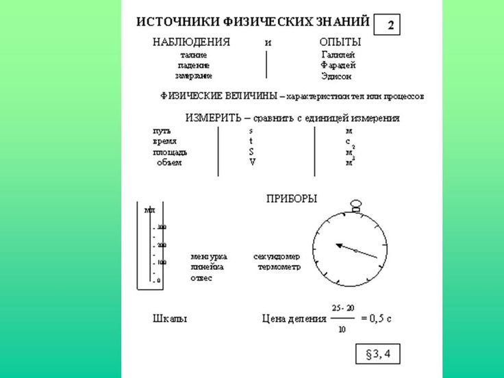 Решебник по алгебра и геометрия булатов a а тему интеллект