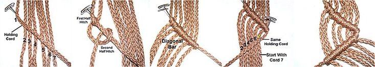 double half hitch knot pattern2