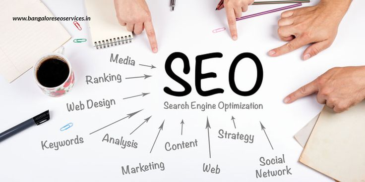 Have You Planned Your 2018 SEO Strategy?