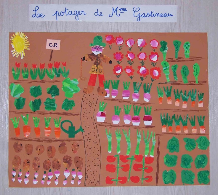 Les 58 meilleures images propos de jardin ecole sur for Le jardin voyageur maternelle