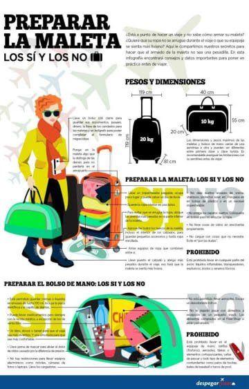 17 Infografías prácticas que harán tus viajes mucho más fáciles