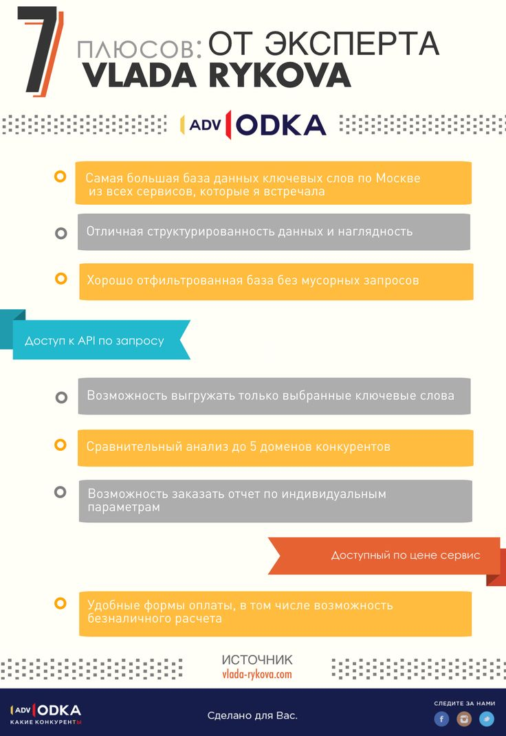 7 плюс использования advodka от эксперта Владиславы Рыковой #advodka #seo #marketing #business #social #content #education #website #web #analytics