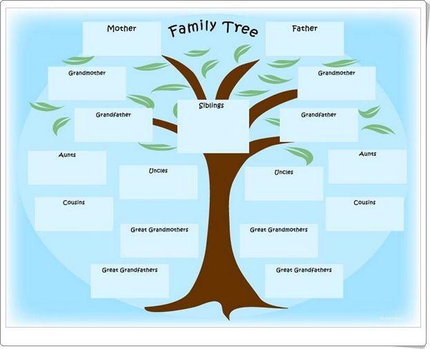 Family Tree Ficha En Inglés De Primaria Plantillas De árbol Genealógico Plantillas De árboles árbol Genealógico Gratis