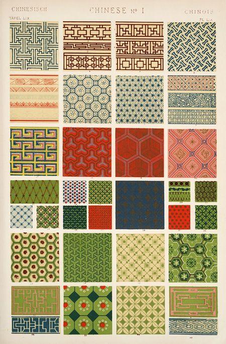 Chinese patterns #china #chinese #pattern