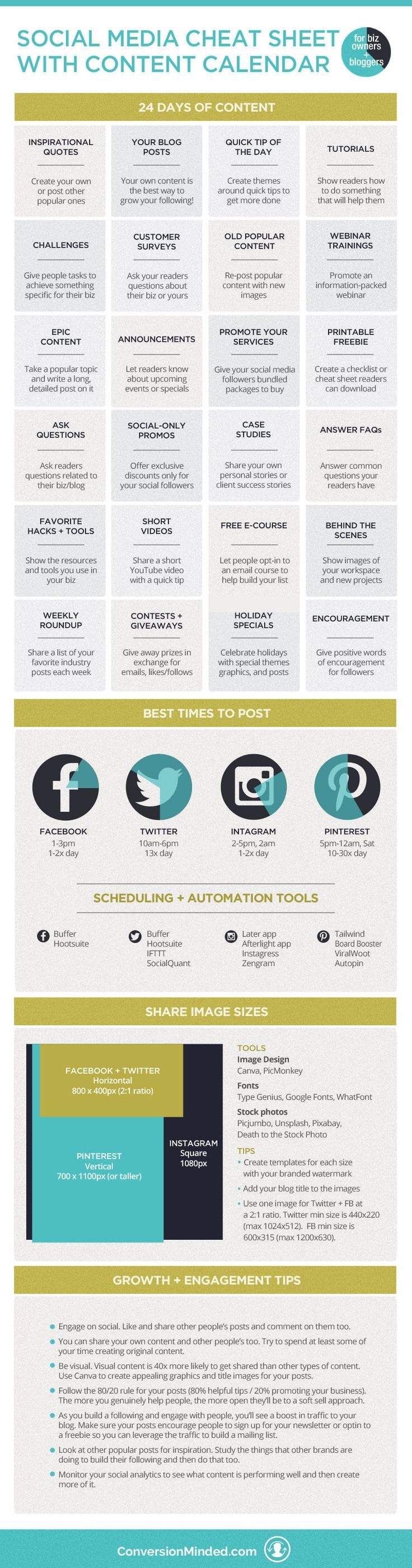 A social media cheat sheet for bloggers and entrepreneurs so you know what to post and when, plus tools to help you automate everything from scheduling, to growth and engagement, and creating images. Click through to see all the tips!