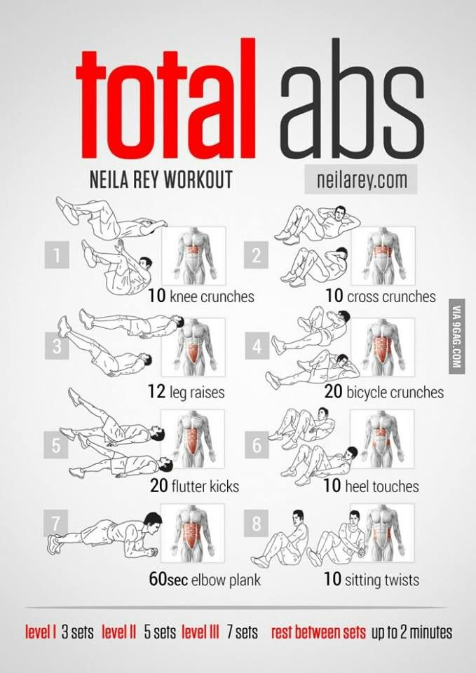 Abb workout. I enjoy that it shows what you are targeting