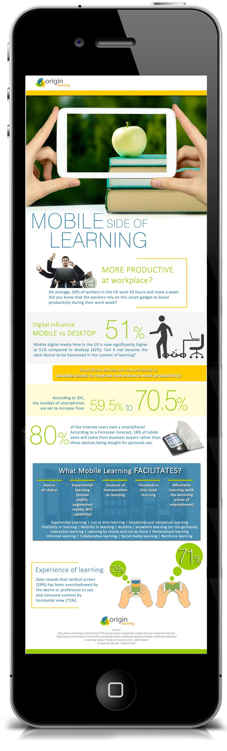 The Mobile Side of Learning Infographic - http://elearninginfographics.com/mobile-side-learning-infographic/
