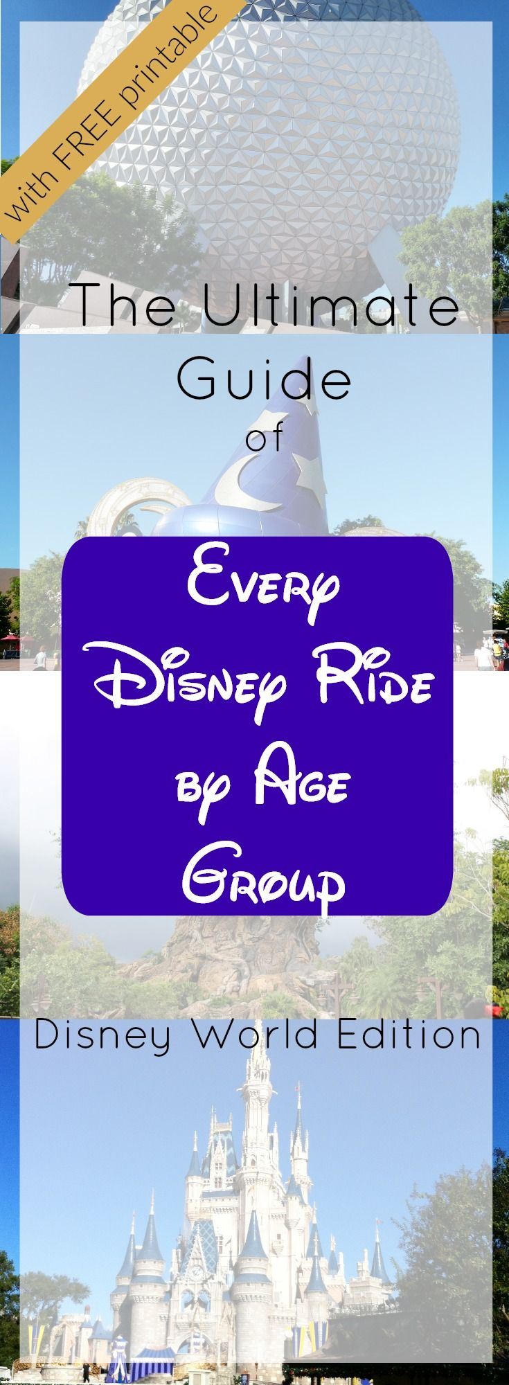 Complete list of EVERY Disney World Ride by Age Group | Super useful planning tool | Plan ahead for who wants to ride what!