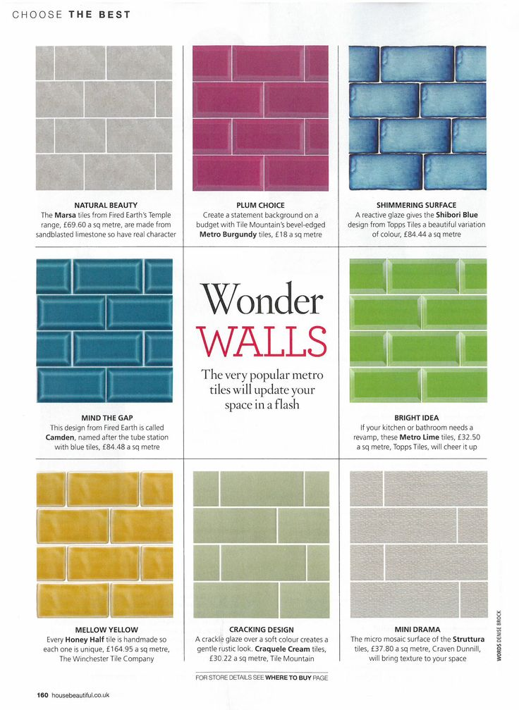 1000 images about in the press on pinterest - Different types of wall tiles ...