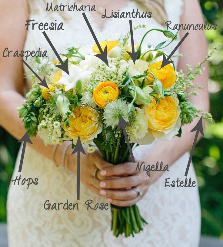 Bouquet Breakdown Cheery Yellow Green Bridal Made By Floral Design
