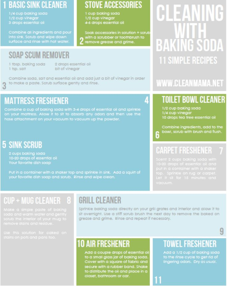 Amazing Uses for Baking Soda You Won't Believe | The WHOot