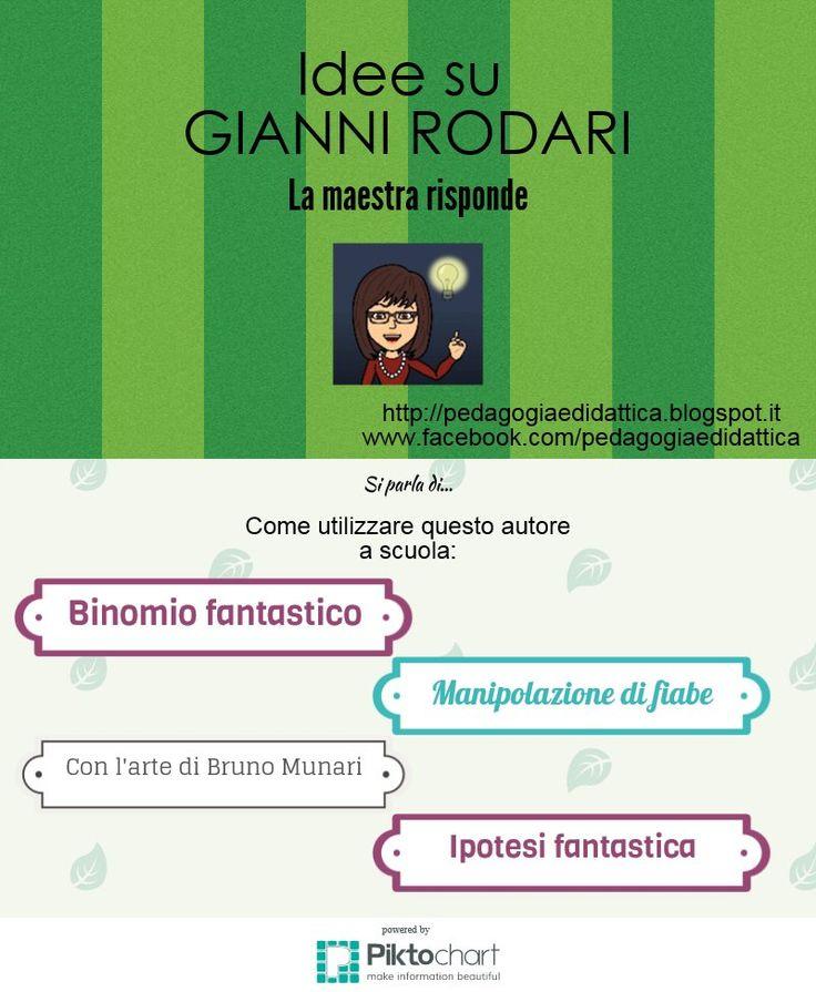 Pedagogia e didattica: un blog: La maestra risponde: idee su Gianni Rodari