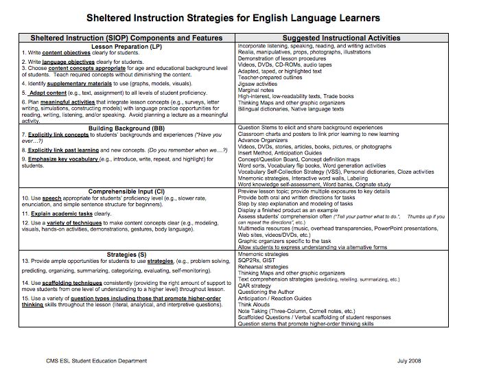 lesson plan for an oral language lesson using sheltered instruction