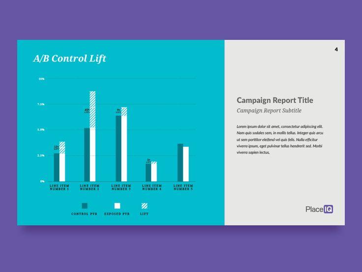 AB Control Lift Bar Chart