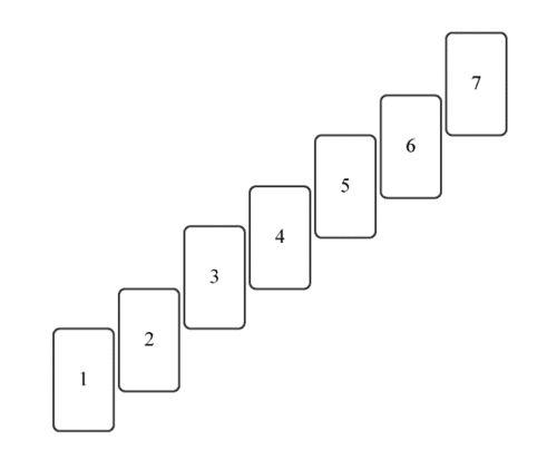 "78 Nights of Tarot - The 7 Card ""Chakra"" Spread"
