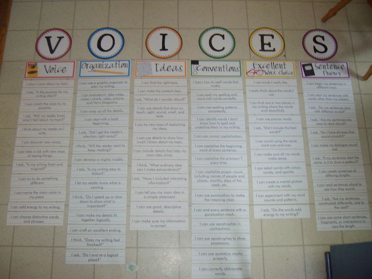 Writing Bulletin Board Ideas | We've Been Doing This Since December