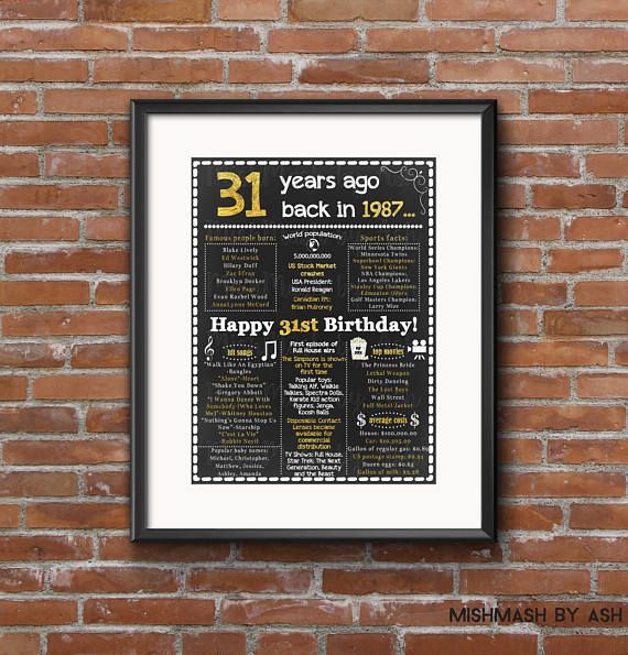 Digital File - Instant Download - 8x10, 11x14 AND 16x20 Back in 1987 31st Birthday Decorations, 31st Birthday for Her, 31st Birthday for Him, 31st Birthday Gift **Please note- this is a digital download only. Nothing will be shipped to you. This 31st Birthday Sign will be the perfect