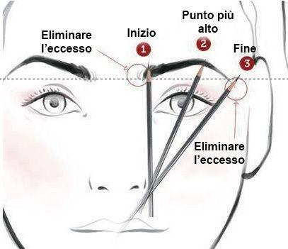 Come epilare e definire le sopracciglia