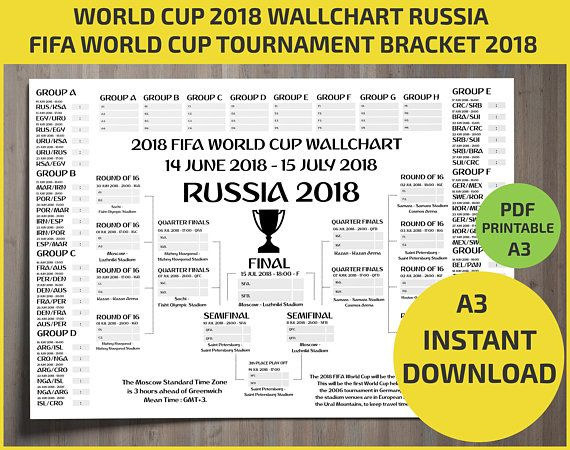 graphic about World Cup Bracket Printable called Wallchart FIFA 2018 Global Cup Russia PDF / Printable