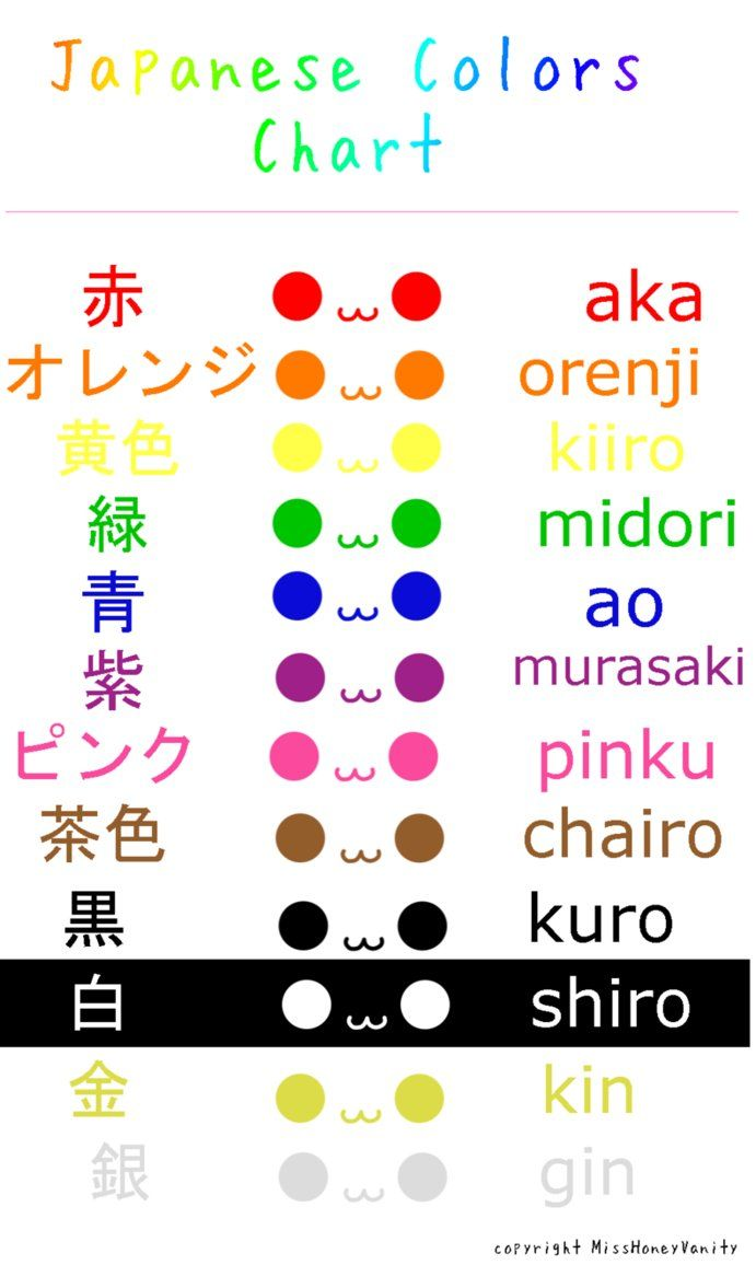 Learn Japanese: Colors by ~misshoneyvanity on deviantART
